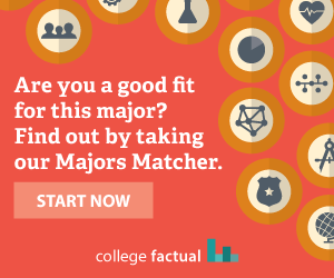 Find your best fit major