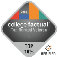 Top ranked program for student veterans badge