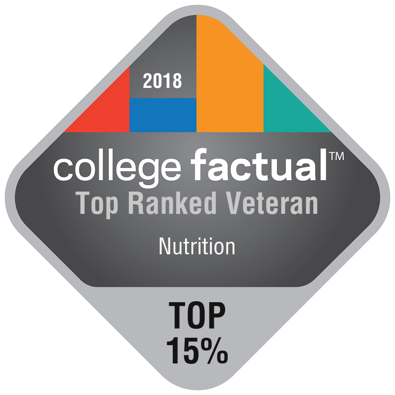University of Illinois at Chicago is a 2018 Best for Vets Studying Dietetics & Clinical Nutrition Services Nationwide and in Illinois