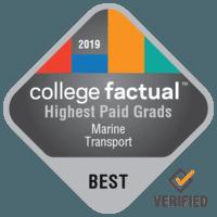 highest paid college ranking badge