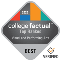 2020 Best Colleges in Visual & Performing Arts