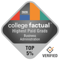 College Factual In the Top 5% - Highest Paid Graduates: 32 of 724