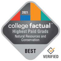 Highest Paid Natural Resources & Conservation Graduates in California