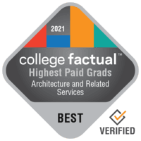 Highest Paid Architecture & Related Services Graduates in the Plains States Region