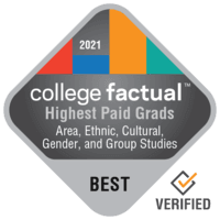 Highest Paid Area, Ethnic, Culture, & Gender Studies Graduates in the Rocky Mountains Region