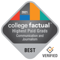 Highest Paid Communication & Journalism Graduates in Massachusetts