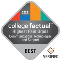 Highest Paid Communications Technologies & Support Graduates in the Southwest Region
