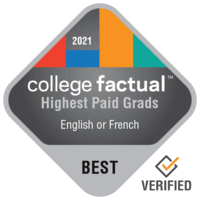 Highest Paid Teaching English or French Graduates