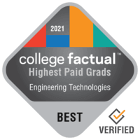 Highest Paid Engineering Technologies Graduates in West Virginia