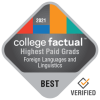 Highest Paid Foreign Languages & Linguistics Graduates in District of Columbia