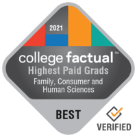 Highest Paid Family, Consumer & Human Sciences Graduates in Montana