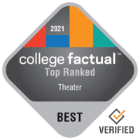 2021 Best Colleges in Drama & Theater Arts
