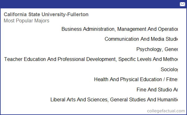 Degree and Majors Offered By California State University ...
