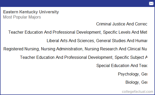University Of Kentucky Majors >> Eastern Kentucky University Majors Degree Programs