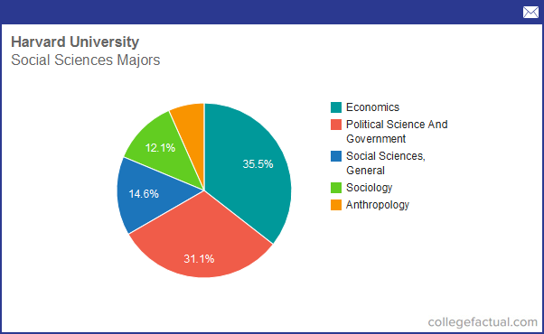 academic or social life Online activity - currently closed why is the university of waterloo providing this activity the student success office, in partnership with researchers from.