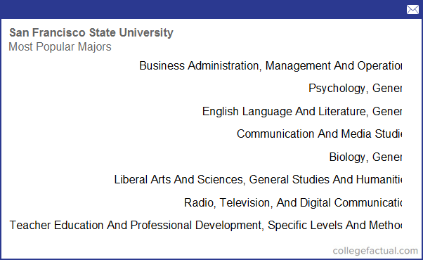 degree and majors offered by san francisco state university plus