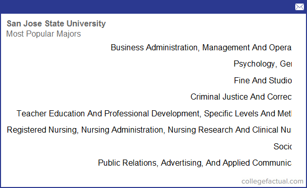 San Jose State University Majors Amp Degree Programs