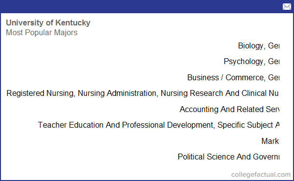 University Of Kentucky Majors >> University Of Kentucky Majors Degree Programs