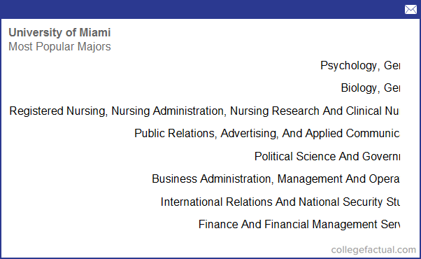 University Of Miami Majors Degree Programs